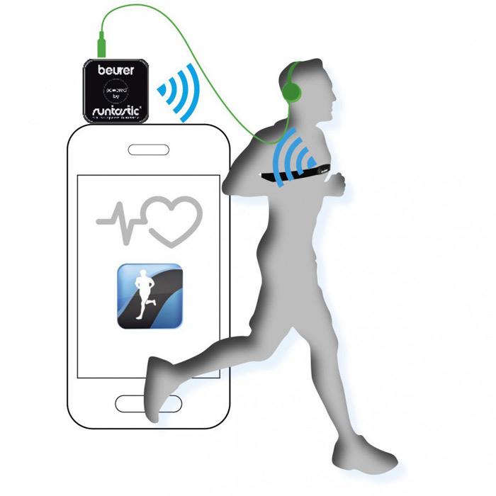 app per sportivi